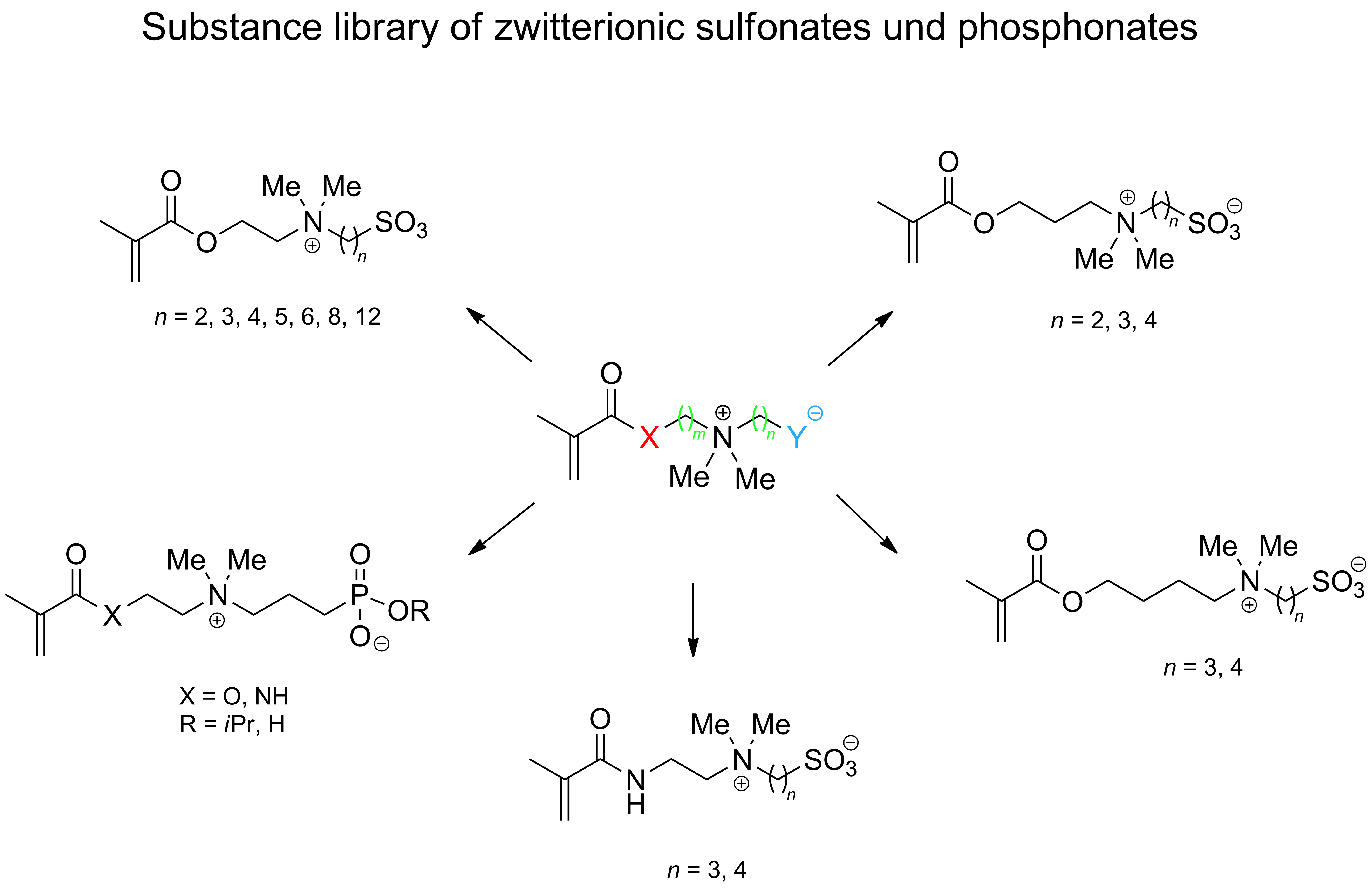 substance library of zwitterionic sulfonates and phosphonates